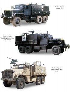 Military Memes, Military Weapons, Military History, Army Vehicles, Armored Vehicles, Elephant Cartoon Images, Marine Commandos, Lego Army, Tank Armor