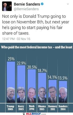 Start Paying His Fair Share