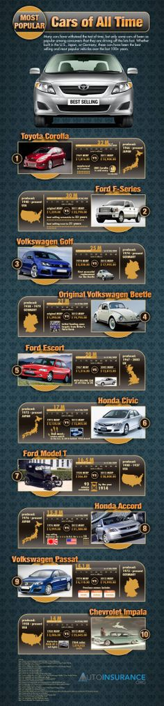 10 Most Popular Cars #Infographic