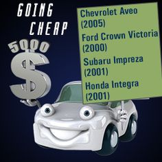 Most Reliable Used Cars Under 5000 >> 37 Best Used Cars Under 5000 Images In 2013 Car Prices