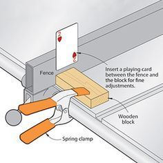 Tablesaw Tips and Tricks