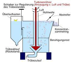 Chemie der Metalle, Kap. 9. Kupfer-Gruppe