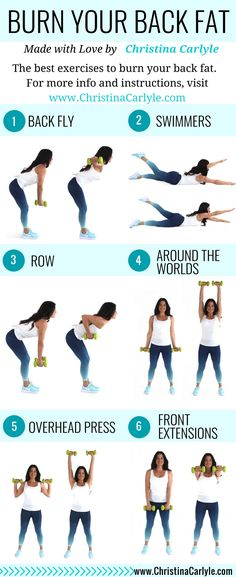 The Best Exercises for Back Fat. These are the best back exercises for women. Together these Back Fat Exercises make up the best back fat workout for Women. Try the best exercises for back fat now and…MoreMore Fitness Workouts, Fitness Motivation, Fitness Logo, Yoga Fitness, Fitness Routines, Health Fitness, Ab Workouts, Yoga Exercises, Gym Routine