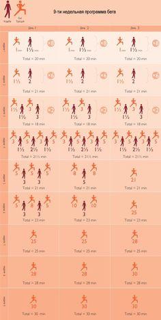 9-ти недельная программа бега для начинающих