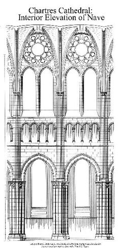 Gothic cathedral Chartres in France. Note the pilier cantonné -  a type of compound pier commonly associated with High Gothic architecture. First used in the construction of the Chartres Cathedral, the pilier cantonné has four colonettes attached to a large central core that support the arcade, aisle vaults and nave-vaulting responds.