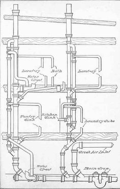 Fire Alarm Layouts additionally Air Discharge as well 334955291007175516 also Septic Pump Wiring Diagram likewise Q and a. on building sprinkler system diagram