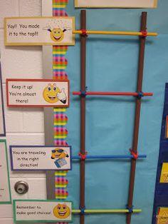Positive behavior system - ladder for success