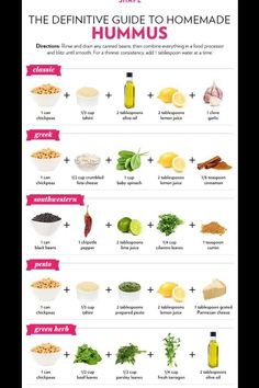 The Ultimate Recipe Guide To Homemade Hummus ? The Ultimate Recipe Guide To Homemade Hummus ? Raw Food Recipes, Vegetarian Recipes, Healthy Recipes, Vegetable Recipes, Dinner Recipes, Pesto, Cooking Tips, Cooking Recipes, Cooking Kale