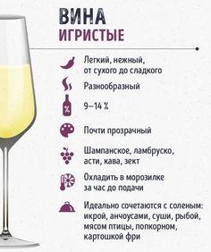 Существует множество причин выпить бокальчик вина: например, то, что вино не только полезно для здоровья мозга, но и способно надолго улучшить вашу сексуальную жизнь.Если вы …