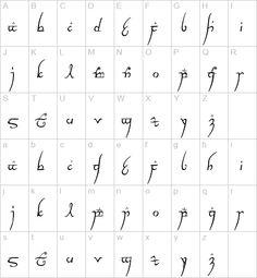 The elvish alphabet