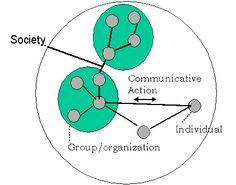 network organisation
