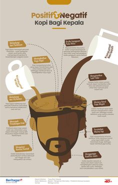 plus minus kopi Coffee Facts, Coffee Quotes, Coffee Is Life, My Coffee, Coffee Infographic, Coffee Shop Design, Coffee Photography, Health Education, Coffee Recipes