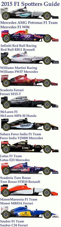 2015 Fórmula 1 Teams