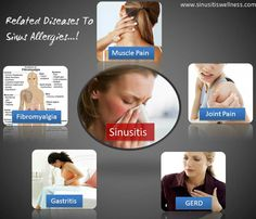Know how muscle & joint pain, fibromyalgia, gastritis and GERD relate to sinusitis?