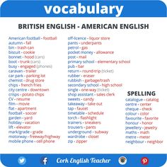 Helpful list of British English and American English vocabulary differences. English Tips, English Idioms, English Words, English Lessons, English Vocabulary, English Grammar, Teaching English, Learn English, English Language
