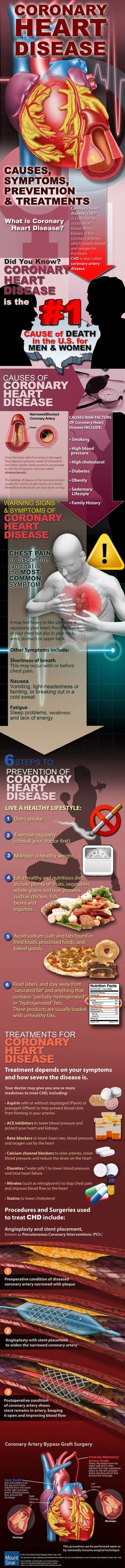 Coronary Heart Disease - Also Known as Coronary Artery Disease - Causes, Symptoms, Prevention and Treatments  Infographic heart attack prevention health