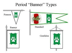 """Name of """"Banner"""" Types Medieval Banner, Outdoor Forts, Scottish Festival, Free To Use Images, Chivalry, Medieval Fantasy, Silk Painting, Coat Of Arms, Larp"""