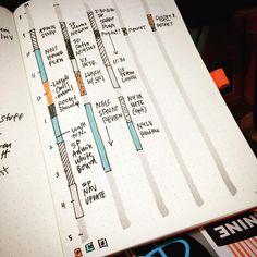いいね!170件、コメント7件 ― Mike Rohdeさん(@rohdesign)のInstagramアカウント: 「Daily Plan Bar goes Weekly this week. See how it works in the ol #bulletjournal」