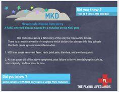 Rare Disease Awareness #HIDS #MA
