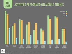 Mobile and not TV is the way for social brands to go