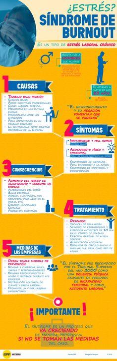 Hola: Una infografía sobre el Síndrome de Burnout: estrés laboral crónico. Vía Un saludo