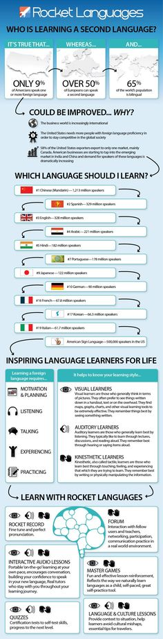 learn to speak mandarin chinese language fast