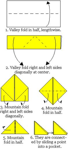 Your Introduction to the History of Origami: This diagram shows how to construct the units that make up all 3D origami projects.