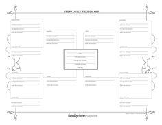 58 best printable genealogy forms images on pinterest genealogy