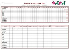 Period Tracker  Menstrual Cycle Tracker Printable  Instant