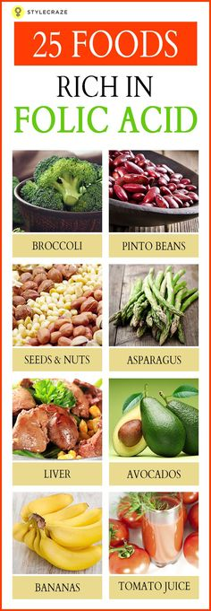 Folic Acid, also known as folate plays a vital role in your diet. Want to know what are the foods high in folic acid? Here we list out top folic acid foods Bananas, Pregnancy Nutrition, Pregnancy Health, Prenatal Vitamins, Pregnant Diet, Food Facts, Health Diet, Healthy Eating, Healthy Man