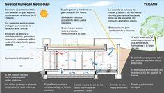 MUNDO | Arquitectura bioclimática | Arquitetura bioclimática - Page 10 - SkyscraperCity