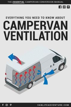 When converting your van to a campervan, it's very important that you install the correct type of ventilation. Check out our super handy campervan ventilation guide on selecting the best type of ventilation inside of your campervan. Self Build Campervan, Build A Camper Van, Slide In Camper, Camper Van Life, Diy Camper, Homemade Camper, Rv Campers, Camper Ideas, Van Conversion Campervan