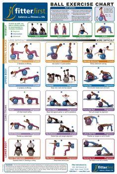 pilates bal oefeningen