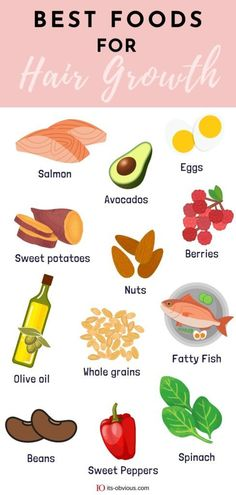 How to Increase Hair Growth Naturally - Best Foods for Hair Growth