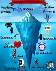 Basri