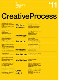 The Creative Process Poster « Jesse Greenwood - Typographic poster design for the designer's creative process. It implements grid systems and clean typographic layout innovated through the Constructivism, De Still, Suprematism and Bauhaus movements of the 20th century. Student project.