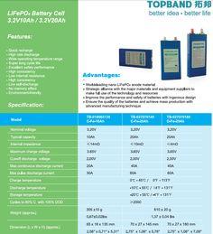 LiFePO4 Battery Cell 3.2V10AH, 3.2V20AH