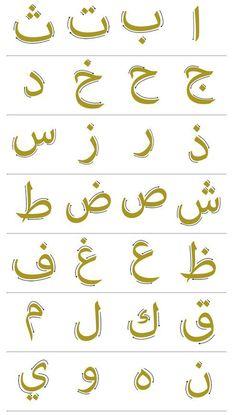 arabic alphabet chart code l a n g u a g e a r a b i Arabic Alphabet Chart, Arabic Alphabet Letters, Arabic Alphabet For Kids, Alphabet Charts, Alphabet Writing, Spanish Alphabet, Write Arabic, Arabic Phrases, Arabic Handwriting