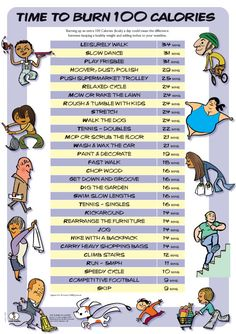 #Health and #Fitnesss – #WeightLoss http://www.shortsaleology.com/cb/weightloss