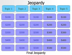 Review And Teach With These  Free Jeopardy Templates  Faculty