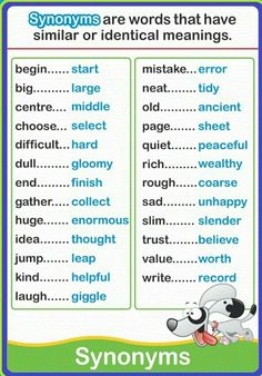 List of Synonyms in English from A-Z with Examples - 7 English Phonics, Learn English Grammar, English Vocabulary Words, English Language Learning, English Writing, English Study, English Words, Teaching English, English Tips
