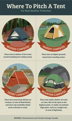 When camping, there is no heating, air conditioning or kitchen. So plan your trip properly and ahead of time. If you want helpful advice on making your camping trip more enjoyable and easier, read this article for some tips. When you're camping, always. Camping Hacks, Camping Supplies, Camping And Hiking, Camping Life, Hiking Tips, Backpacking Tips, Family Camping, Camping Gear, Camping Recipes