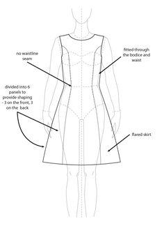 Posts about Dresses on illustrated fashion alphabet Vintage Dress Patterns, Dress Sewing Patterns, Blouse Patterns, Clothing Patterns, Princess Line Dress, Princess Cut Blouse, Dress Sketches, Flat Sketches, Diy Fashion
