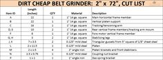 OK, I love belt grinders just as much as the next person, but it's a tough outlay of cash to get into a new grinder. Many folks have asked ...