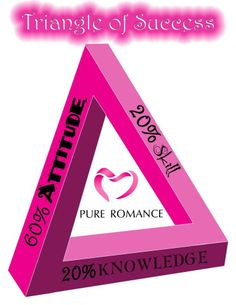 THIS is the perfect balance to becoming a successful Pure Romance consulant. If I can do it, you can too! Contact me today! pureromancebykkarone@gmail.com