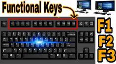 Computer Functional Keys and Keyboard Functional Keys = Search Computer Science, Computer Keyboard, Open Window, Keys, Search, Computer Keypad, Key, Searching, Keyboard
