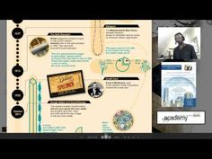 Another NSA special presentation designed to help you improve life skills and opportunities. Presentation Design, Life Skills, Personal Development, Money, History, Youtube, Historia, Silver, Career