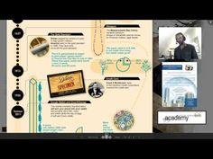 Useful Stuff - 001 - The History Of Money - YouTube