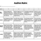 This rubric has been used for multiple years of musical auditions and has been extremely effective. Students should receive a copy ahead of time s...