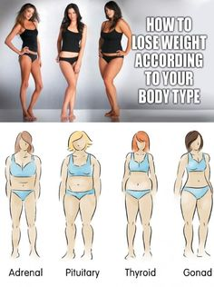 How To Lose Weight According To Your Body Type